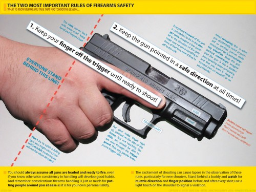 the two most important rules of firearms safety