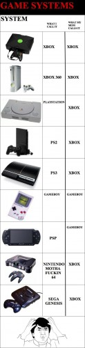 game system names 123x500 game system names
