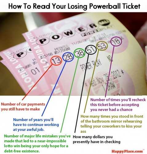 how to read your losing powerball ticket 478x500 how to read your losing powerball ticket