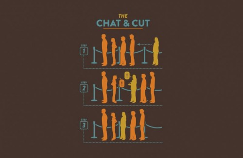 Chat and Cut