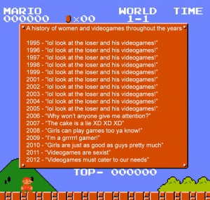 a history of women and video games 300x286 a history of women and video games