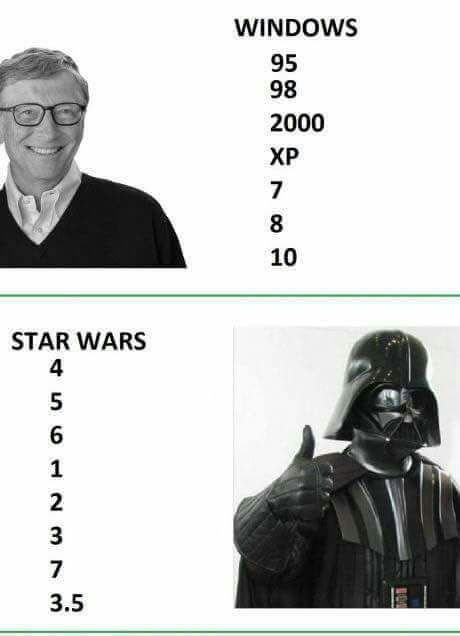 Counting with Windows and Star Wars Counting with Windows and Star Wars