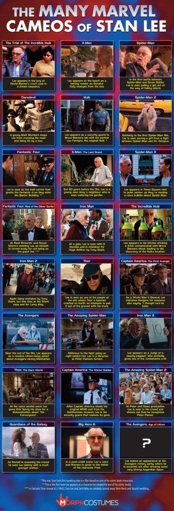 The Many Marvel Cameos of Stan Lee 350x1024 The Many Marvel Cameos of Stan Lee